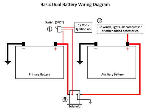 dual battery wiring diagram dual wiring diagrams online basic dual battery wiring diagram