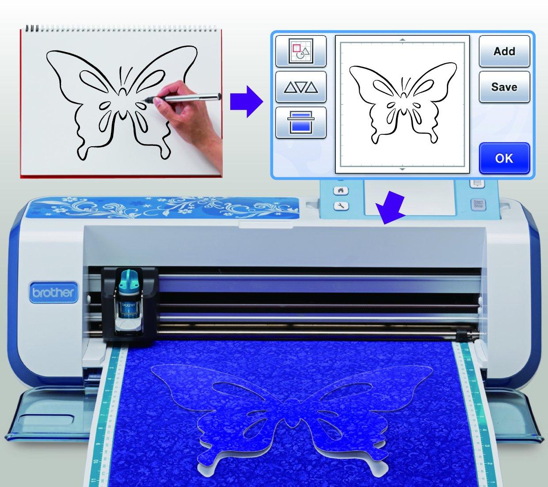Как сделать фотобумагу для печати на фотопринтерах в домашних условиях