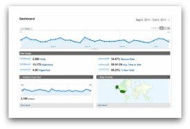 Website Analytics for your website