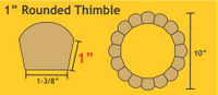 1 Rounded Thimbles