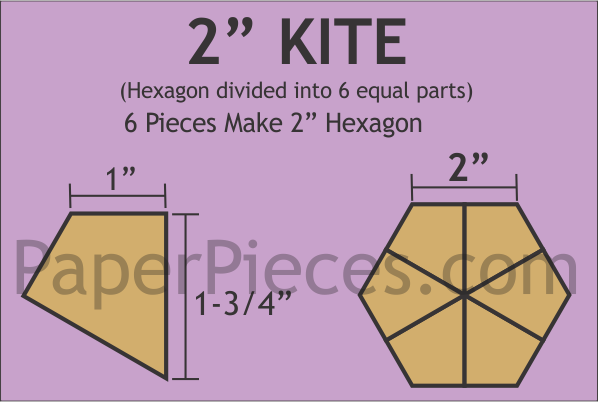 2 Kites