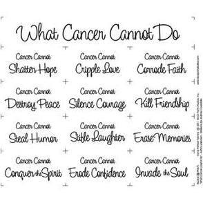 Cancer Panel