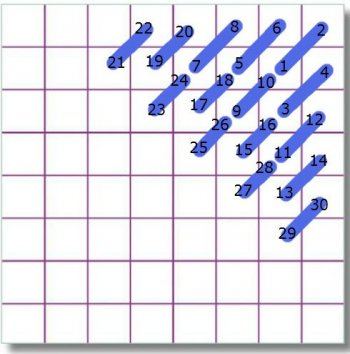 how to do a needlepoint basketweave stitch and when to use it.
