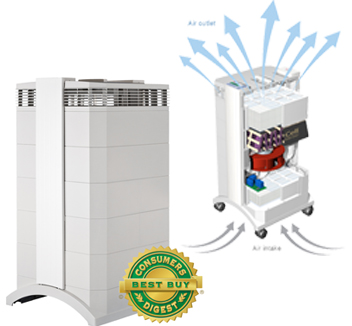 air purifiers humidifiers